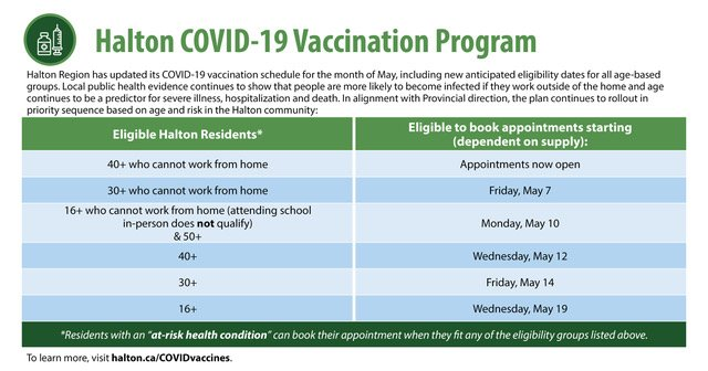 Schedule for Vaccine Booking Eligibility_Age Groups_MAY6_FB.jpeg