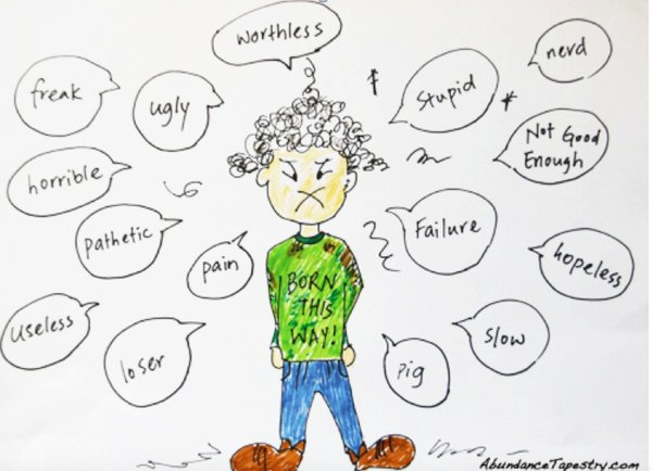 Mindful Self-Compassion, Teenagers, Mental, Low Self-Esteem, Depression, anxiety