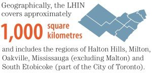 info graphic of Geography of Mississauga Halton LHIN