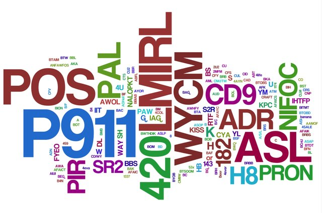 Coloutful Graphic of Acronyms